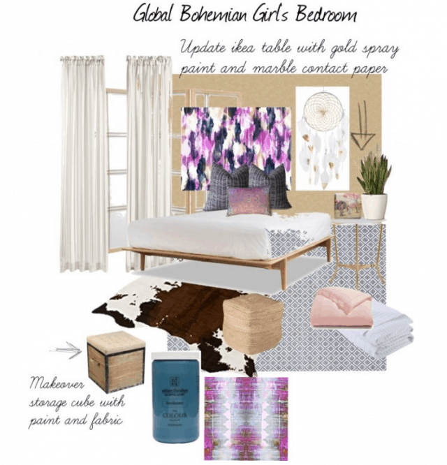 little girls room inspiration board